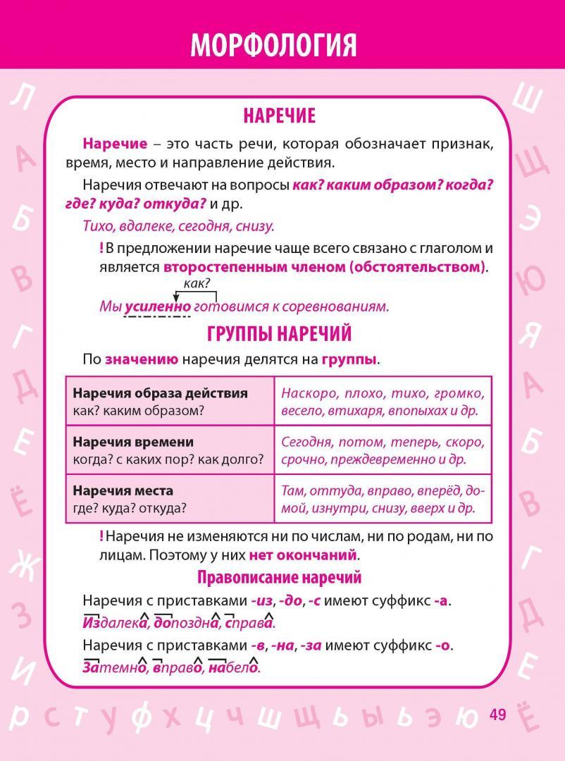 Иллюстрация 11 из 12 для Русский язык. 1-4 класс. Все правила в таблицах и схемах - Е. Жуковина   Лабиринт - книги. Источник: Лабиринт