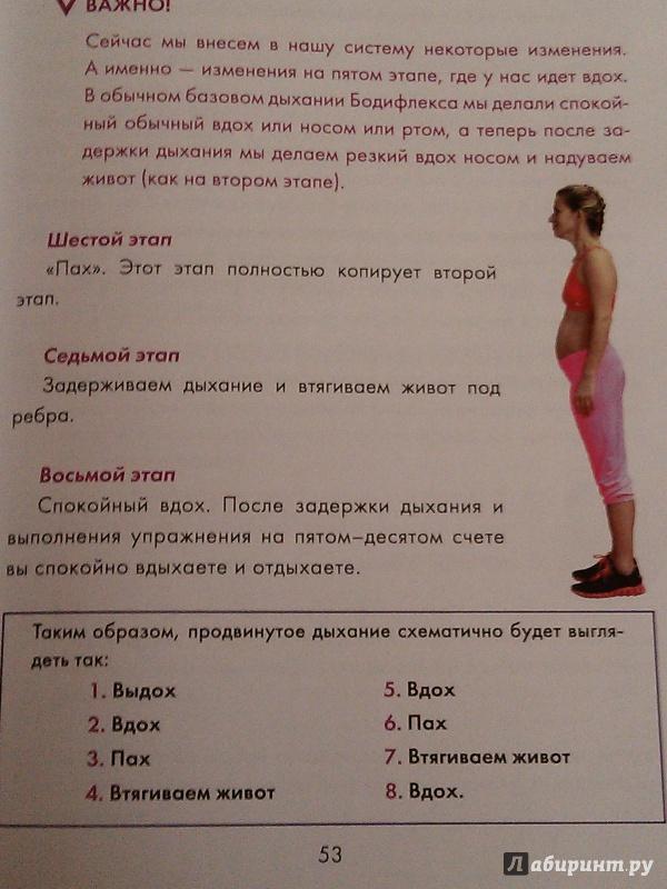 Похудение Упражнения На Задержке Дыхания. Упражнения с задержкой дыхания для похудения. Дыхательные упражнения для похудения живота и боков