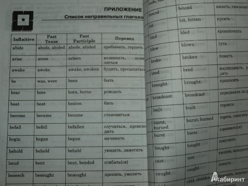 Иллюстрация 8 из 27 для Английский язык в схемах и таблицах - Елена Карпенко | Лабиринт - книги. Источник: Гусева  Анна Сергеевна