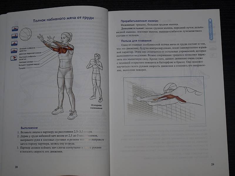 Иллюстрация 11 из 25 для Анатомия плавания - Йен Маклауд | Лабиринт - книги. Источник: colibri