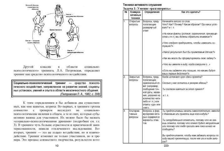 Иллюстрация 7 из 15 для Тренинг коммуникативной компетентности в деловом взаимодействии - Елена Сидоренко | Лабиринт - книги. Источник: Юта