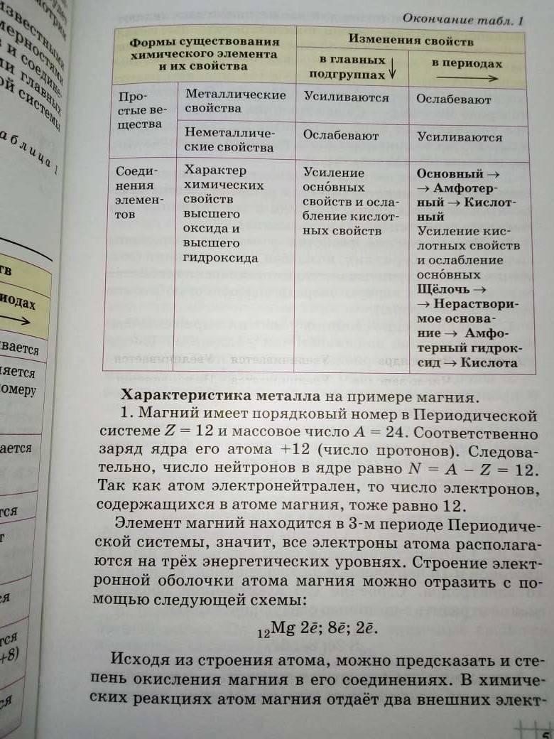 Иллюстрация 63 из 67 для Химия. 9 класс. Учебник. Вертикаль - Олег Габриелян   Лабиринт - книги. Источник: VVV
