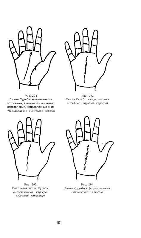 Иллюстрация 2 из 14 для Хиромантия для начинающих. Самоучитель - М. Катаккар   Лабиринт - книги. Источник: knigoved