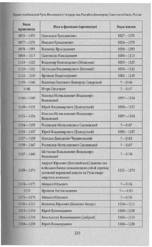 Иллюстрация 23 из 31 для Универсальный энциклопедический справочник | Лабиринт - книги. Источник: Юта