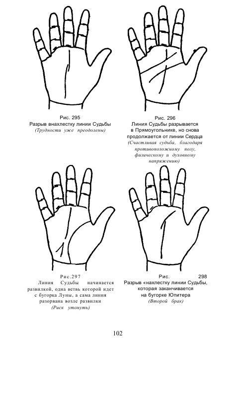 Иллюстрация 3 из 14 для Хиромантия для начинающих. Самоучитель - М. Катаккар | Лабиринт - книги. Источник: knigoved