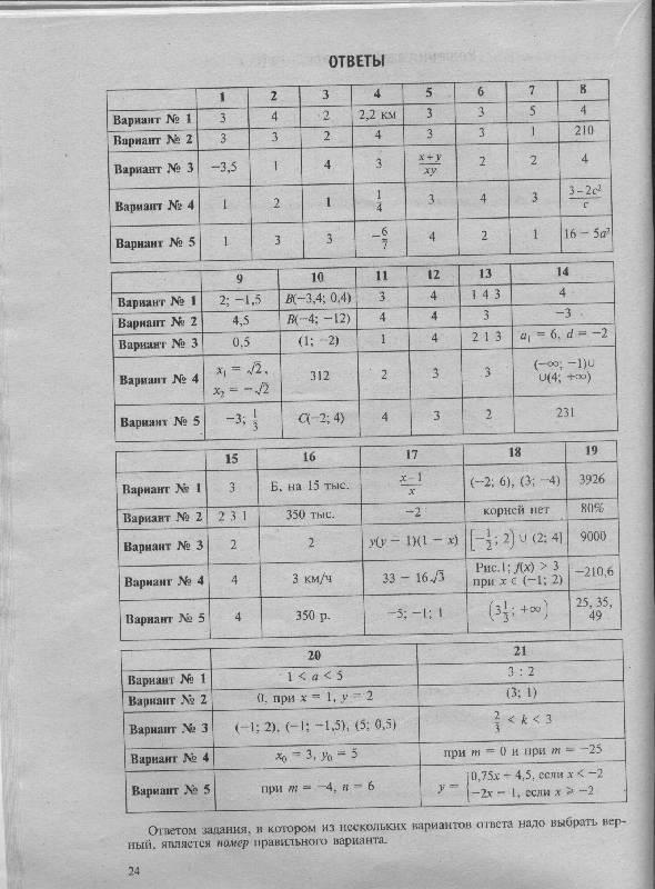 Иллюстрация 12 из 13 для ГИА-2010. Экзамен в новой форме. Алгебра. 9 класс - Кузнецова, Бунимович, Колесникова, Суворова, Рослова   Лабиринт - книги. Источник: Marinella
