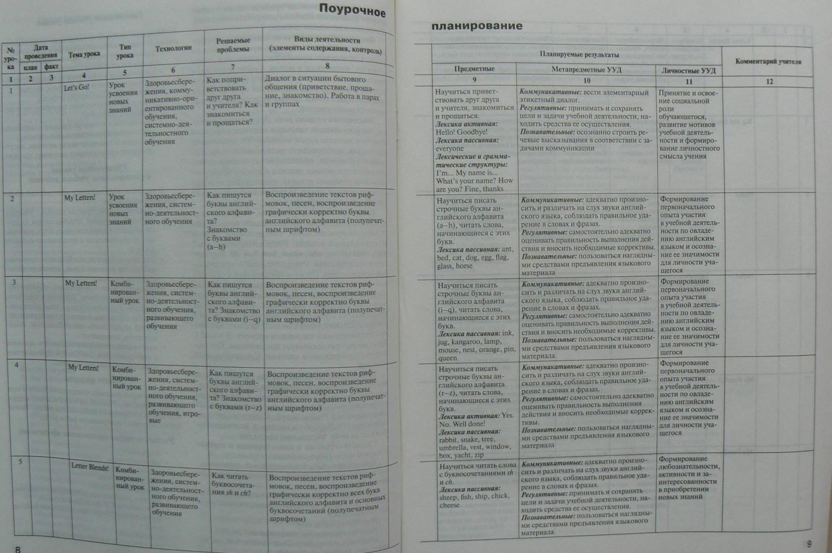 Иллюстрация 4 из 5 для Английский язык. 2 класс. Рабочая программа к УМК Н. И. Быковой, Дж. Дули и др. ФГОС | Лабиринт - книги. Источник: Лидия