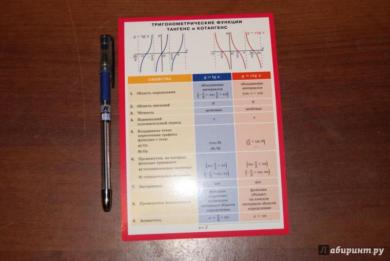 Иллюстрация 4 из 11 для Тригонометрические функции: тангенс и котангенс   Лабиринт - книги. Источник: М.Т.В.