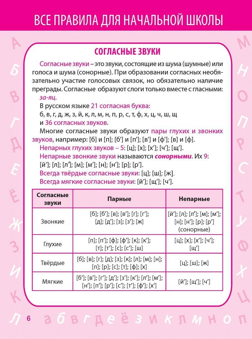 Иллюстрация 4 из 12 для Русский язык. 1-4 класс. Все правила в таблицах и схемах - Е. Жуковина | Лабиринт - книги. Источник: Лабиринт
