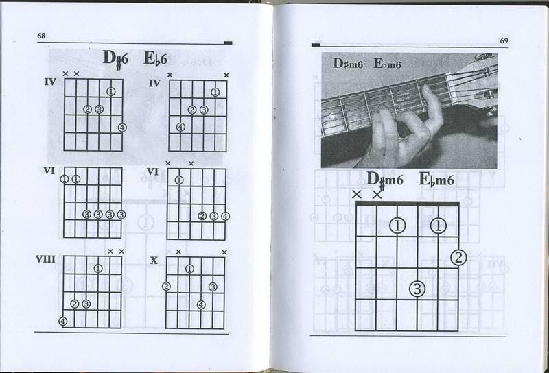 Джазовые аккорды для гитары в картинках
