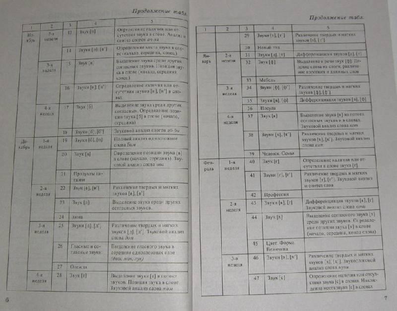 Иллюстрация 3 из 15 для Конспекты логопедических занятий. 1-й год обучения - Ольга Лиманская | Лабиринт - книги. Источник: Pam