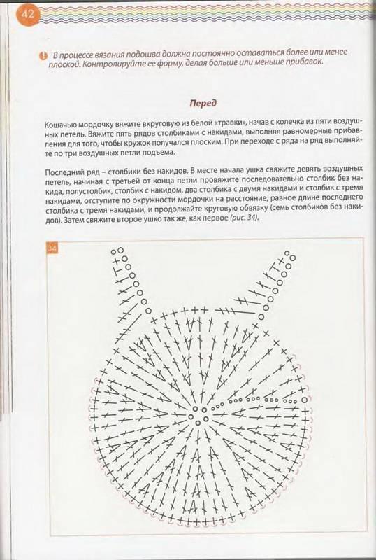 Иллюстрация 40 из 44 для Пинетки, носочки, тапочки: 16 очаровательных моделей, связанных крючком и спицами - Наталья Чичикало   Лабиринт - книги. Источник: Ялина