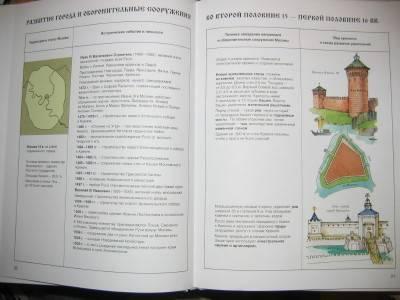 Иллюстрация 1 из 3 для Москва - Лариса Александрова | Лабиринт - книги. Источник: Домовушка