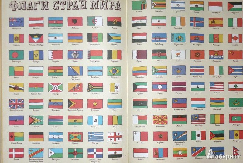 Все флаги стран с картинками и названием