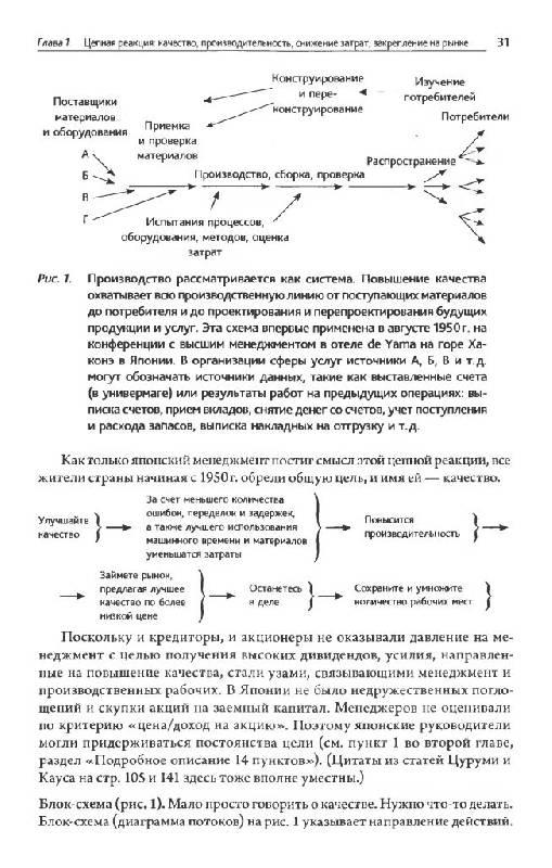 Иллюстрация 7 из 20 для Выход из кризиса: Новая парадигма управления людьми, системами и процессами - Эдвард Деминг | Лабиринт - книги. Источник: Юта