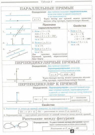 Свойства векторов в решении геометрических задач решить задачу 2 класса по математике богданович лишенко