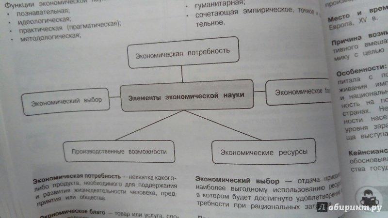 Иллюстрация 21 из 40 для Обществознание - Светлана Гришкевич   Лабиринт - книги. Источник: Сторожева  Любовь Витальевна