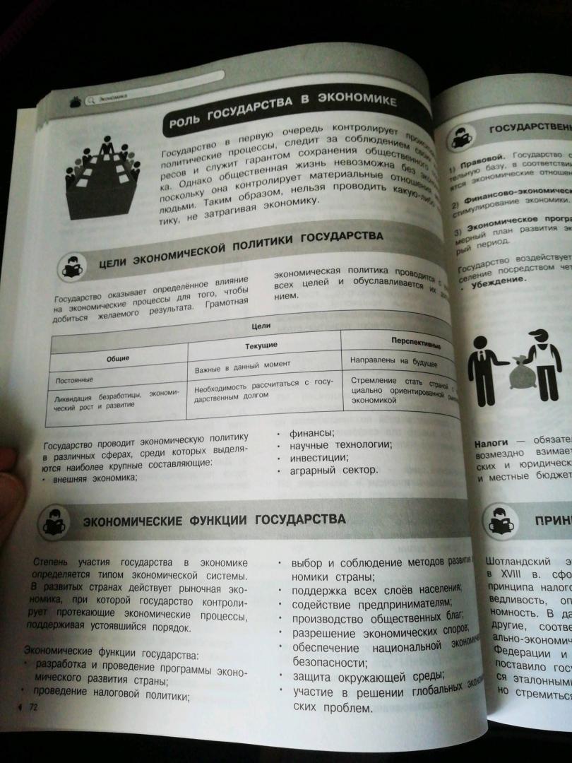Иллюстрация 35 из 40 для Обществознание - Светлана Гришкевич | Лабиринт - книги. Источник: Лабиринт