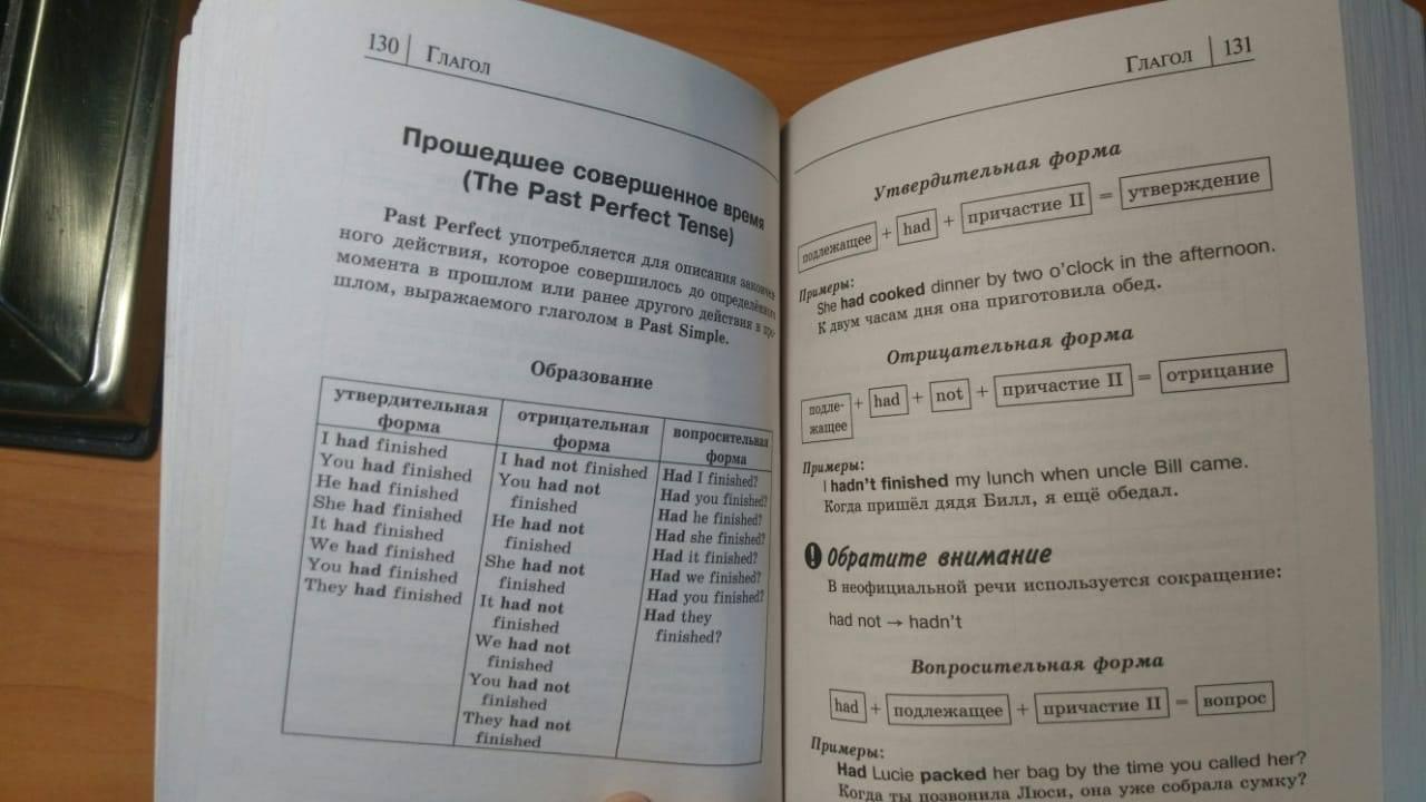 Иллюстрация 55 из 60 для Все правила английского языка в схемах и таблицах - Виктория Державина   Лабиринт - книги. Источник: nebooka