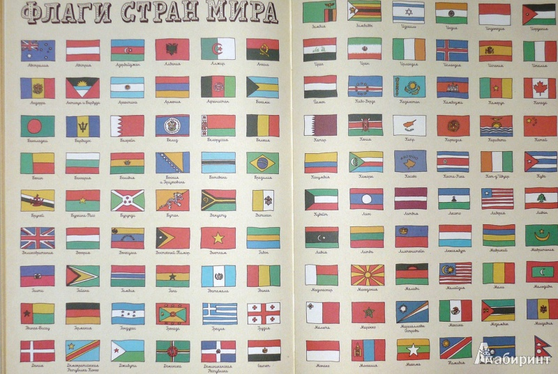 Днем, страны мира картинки флагов