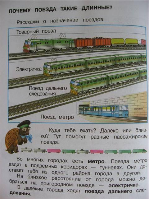 Иллюстрация 3 из 4 для Мир вокруг нас: Учебник для 1 класса начальной школы: Часть 2 - Андрей Плешаков | Лабиринт - книги. Источник: Юта