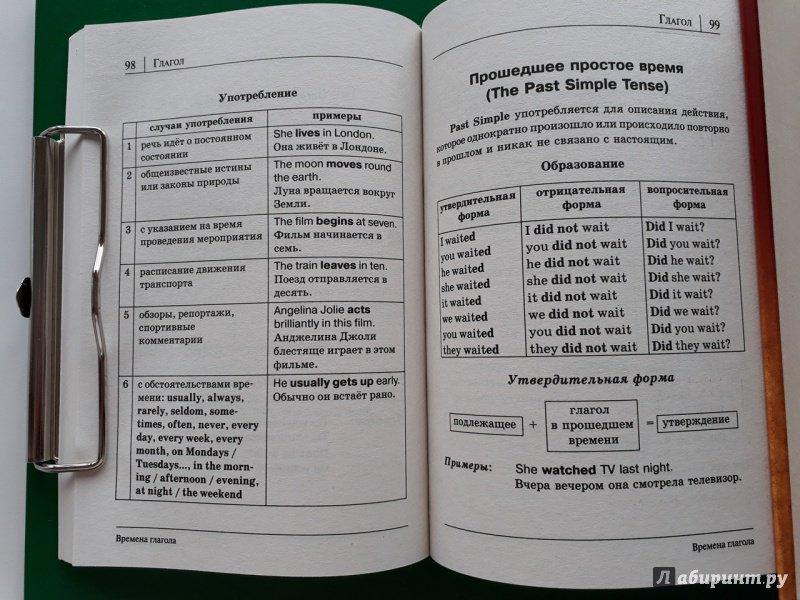 Иллюстрация 37 из 60 для Все правила английского языка в схемах и таблицах - Виктория Державина   Лабиринт - книги. Источник: Ирина Романова
