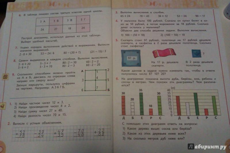 Иллюстрация 1 из 8 для Математика. 3 класс. Учебник для общеобразовательных учреждений в 2-х частях. ФГОС (+CD) - Дорофеев, Миракова, Бука   Лабиринт - книги. Источник: Никонов Даниил