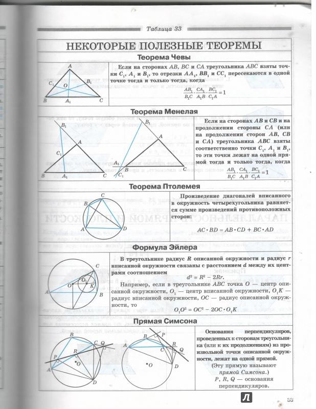 Методы решения геометрических задач пособие решить задачу огэ окружность пересекает стороны