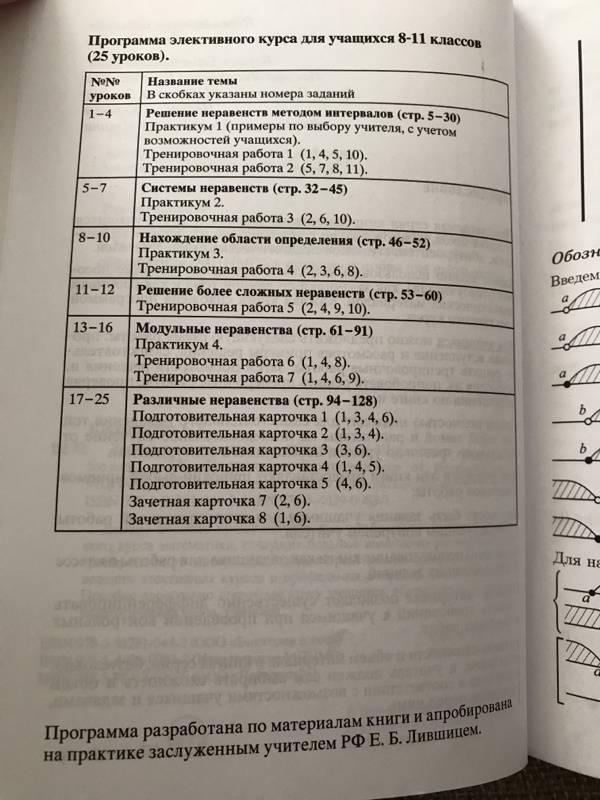 Иллюстрация 16 из 16 для Дробно-рациональные неравенства - Александр Шахмейстер   Лабиринт - книги. Источник: Лабиринт