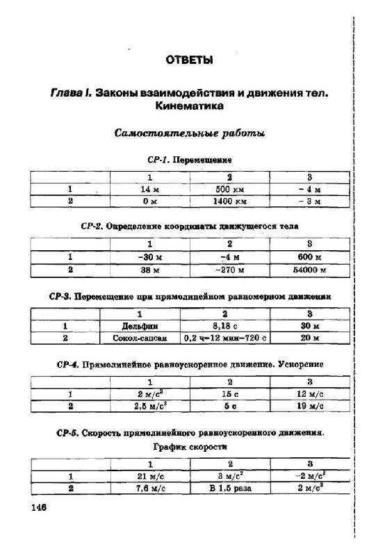 Контрольные и самостоятельные работы по физике громцева 9 7619