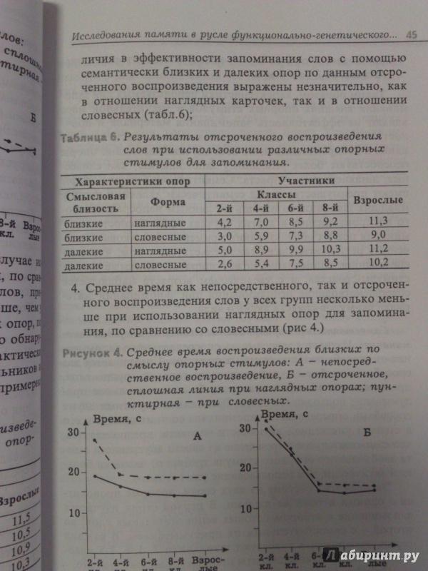 Иллюстрация 9 из 10 для Экспериментальные исследования памяти. Основные методики и результаты исследований - Е. Заика   Лабиринт - книги. Источник: Салус