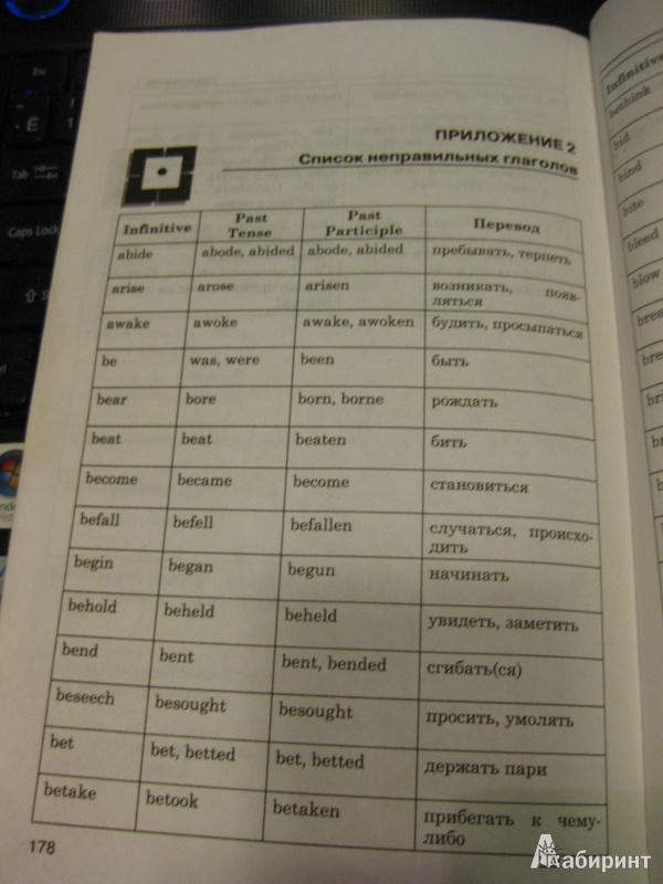 Иллюстрация 20 из 27 для Английский язык в схемах и таблицах - Елена Карпенко | Лабиринт - книги. Источник: White lady