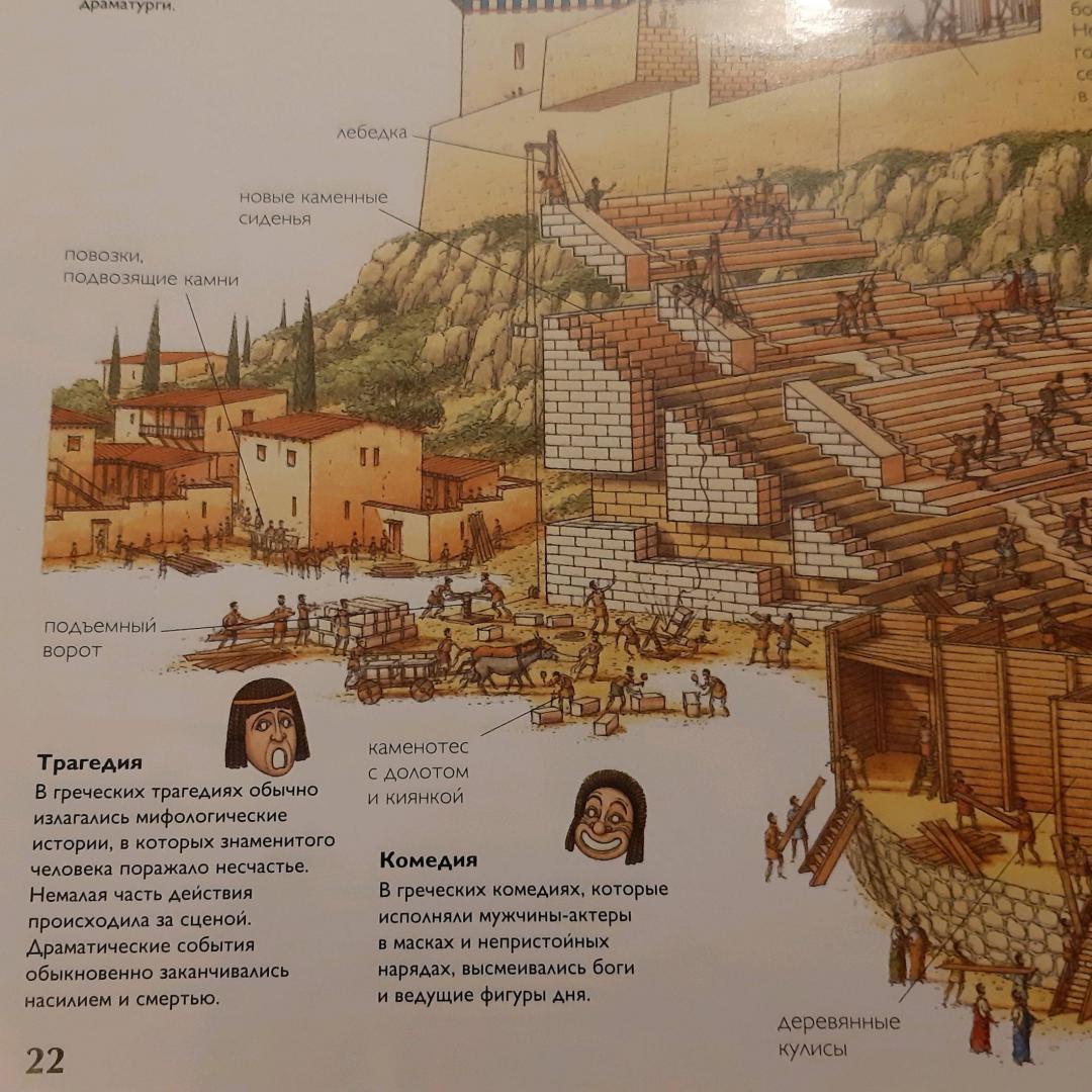 Иллюстрация 4 из 13 для Греция | Лабиринт - книги. Источник: Вегера Ангелина