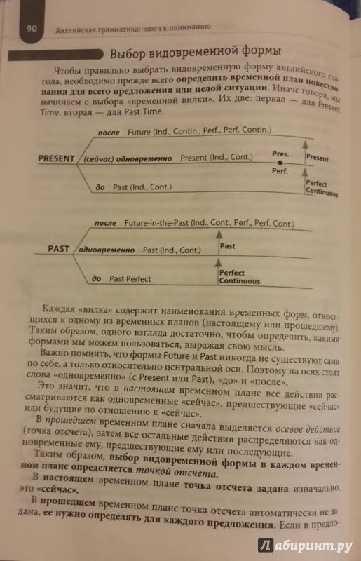 Иллюстрация 11 из 15 для Английская грамматика: ключ к пониманию - Татьяна Цветкова | Лабиринт - книги. Источник: Сазонова  Алиса