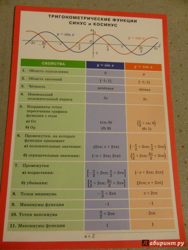 Иллюстрация 2 из 5 для Тригонометрические функции: синус и косинус   Лабиринт - книги. Источник: Илочка