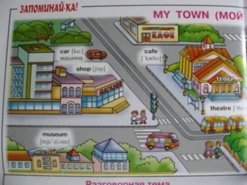 интернете описание города по картинке на английском аэросъёмка
