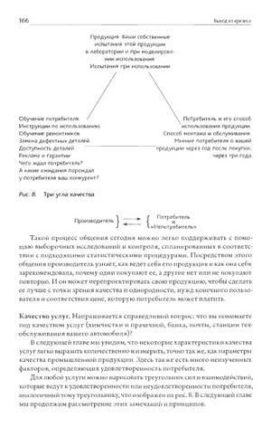 Иллюстрация 18 из 20 для Выход из кризиса: Новая парадигма управления людьми, системами и процессами - Эдвард Деминг | Лабиринт - книги. Источник: Nadezhda_S
